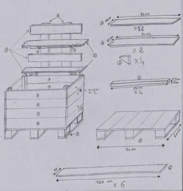 jardini re en palette p pa bricole m man fignole diy de. Black Bedroom Furniture Sets. Home Design Ideas
